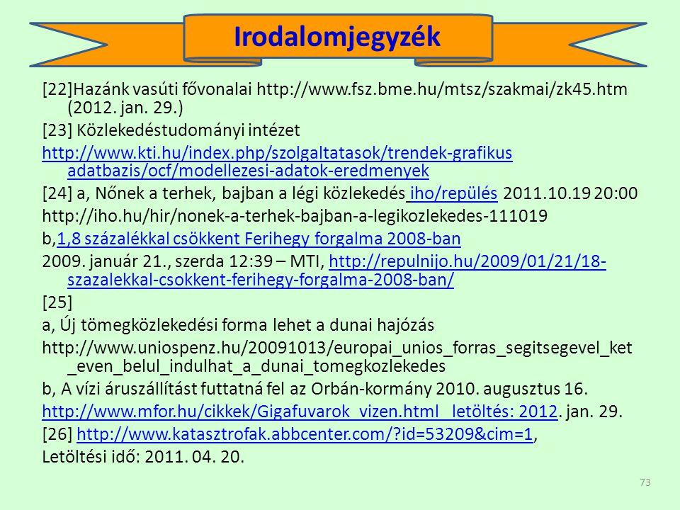 Irodalomjegyzék [22]Hazánk vasúti fővonalai http://www.fsz.bme.hu/mtsz/szakmai/zk45.htm (2012. jan. 29.)
